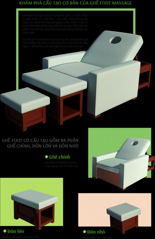 Nên hay không nên đầu tư ghế foot massage khi mở rộng dịch vụ foot massage?